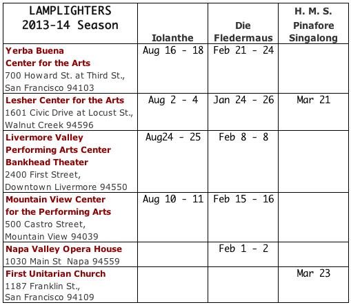 10 Lamplighter Program