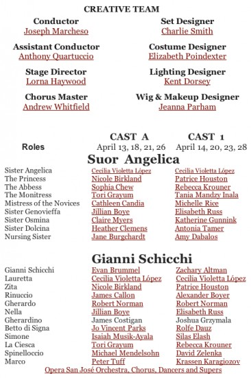 Casts for Puccini double bill, April 13-28, 2013